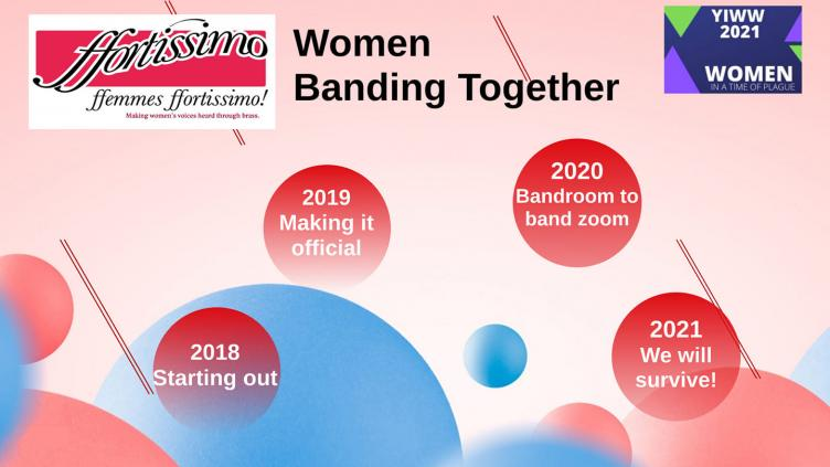 Women Banding Together image with milestone circles